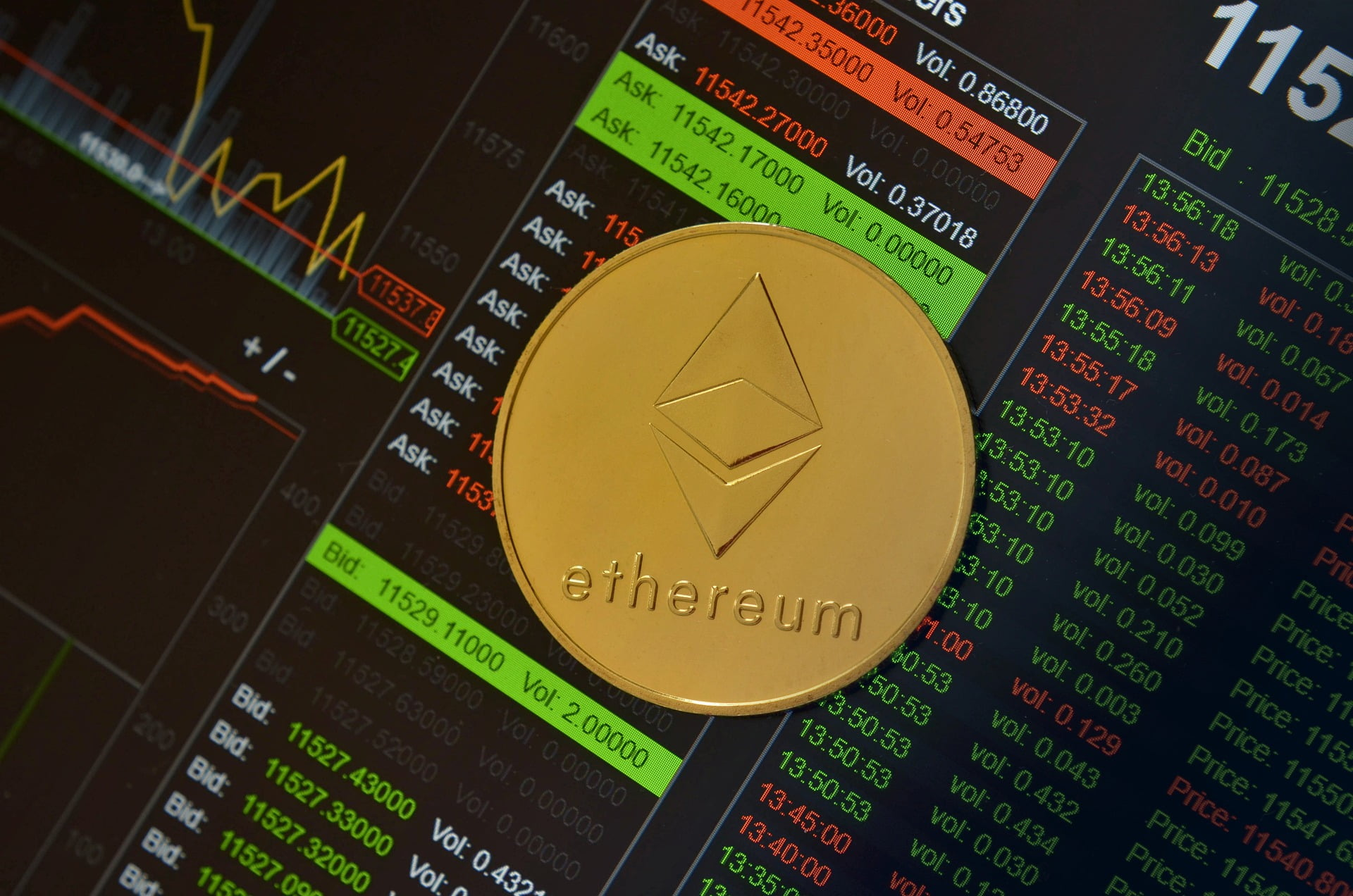 How Much Will Ethereum Be Worth In 2025 2
