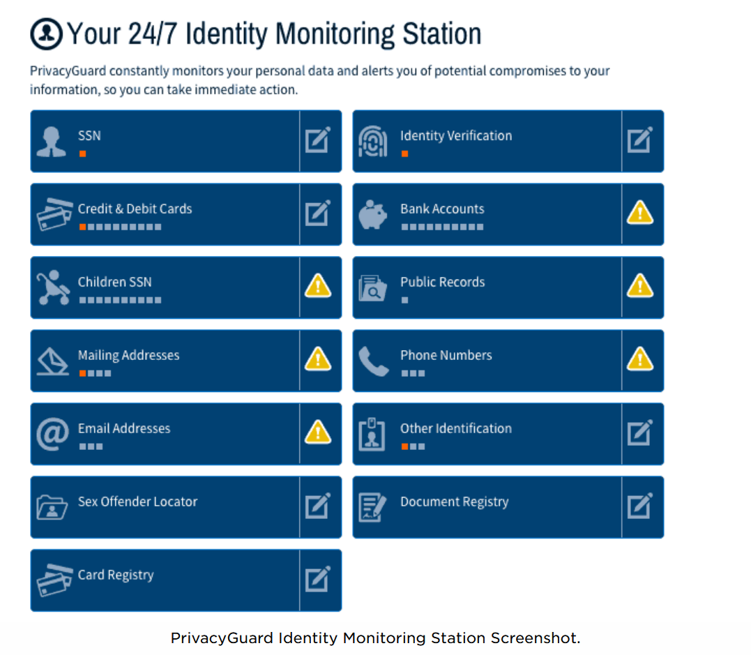 PrivacyGuard Identity monitoring station